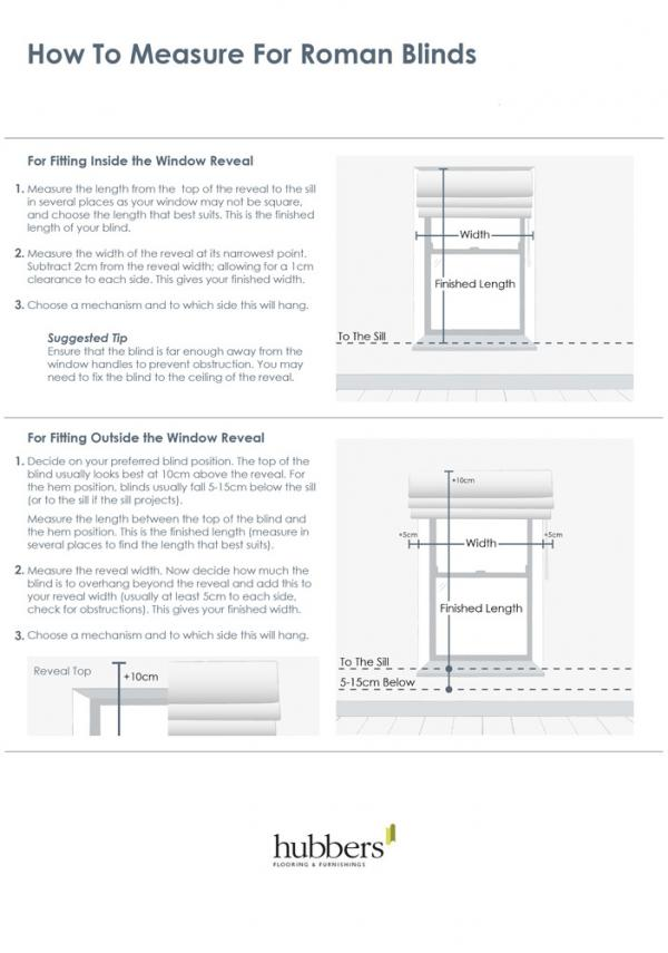 how to measure roman blinds